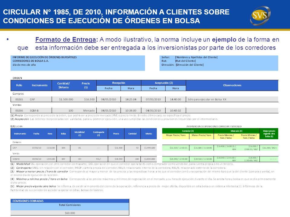 Formato de Entrega: A modo ilustrativo, la norma incluye un ejemplo de la forma en que esta información debe ser entregada a los inversionistas por parte de los corredores