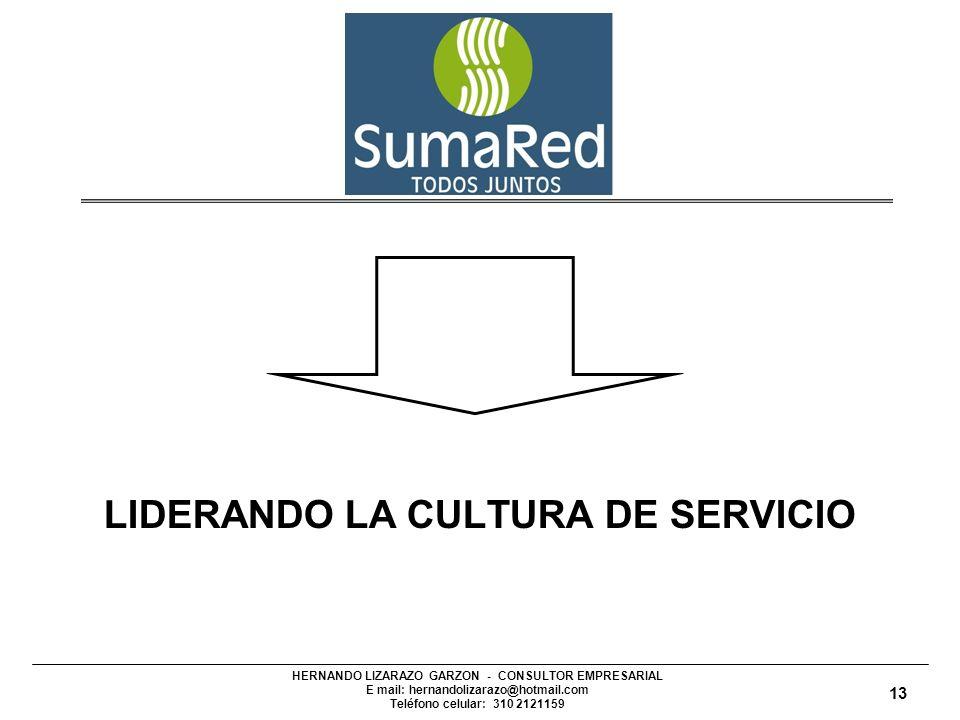 HERNANDO LIZARAZO GARZON - CONSULTOR EMPRESARIAL E mail: hernandolizarazo@hotmail.com Teléfono celular: 310 2121159 LIDERANDO LA CULTURA DE SERVICIO 13