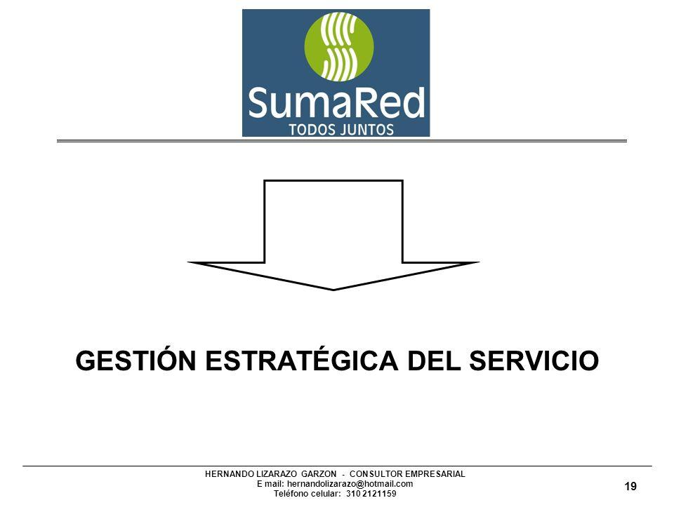 HERNANDO LIZARAZO GARZON - CONSULTOR EMPRESARIAL E mail: hernandolizarazo@hotmail.com Teléfono celular: 310 2121159 GESTIÓN ESTRATÉGICA DEL SERVICIO 19