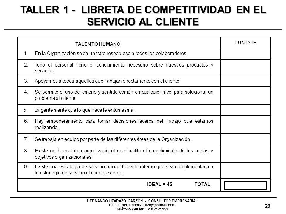 HERNANDO LIZARAZO GARZON - CONSULTOR EMPRESARIAL E mail: hernandolizarazo@hotmail.com Teléfono celular: 310 2121159 1.En la Organización se da un trato respetuoso a todos los colaboradores.