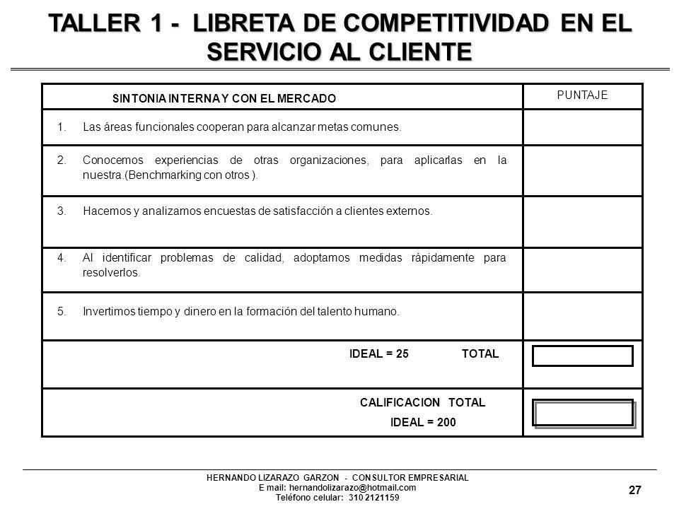 HERNANDO LIZARAZO GARZON - CONSULTOR EMPRESARIAL E mail: hernandolizarazo@hotmail.com Teléfono celular: 310 2121159 1.Las áreas funcionales cooperan para alcanzar metas comunes.