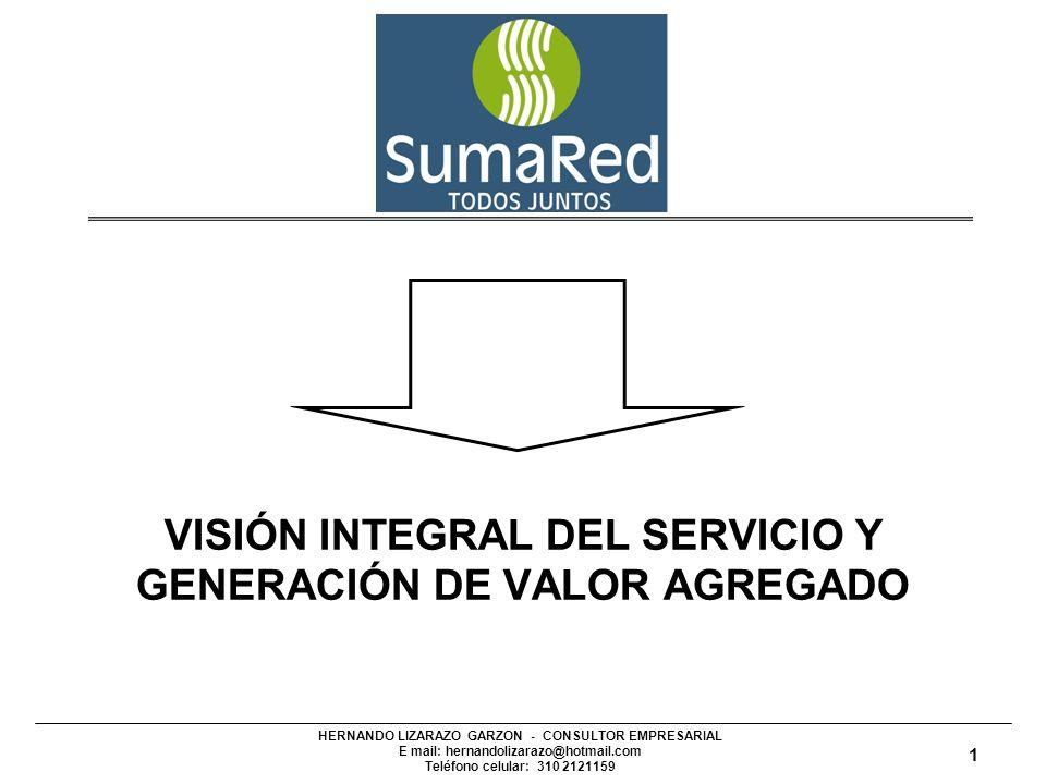HERNANDO LIZARAZO GARZON - CONSULTOR EMPRESARIAL E mail: hernandolizarazo@hotmail.com Teléfono celular: 310 2121159 VISIÓN INTEGRAL DEL SERVICIO Y GENERACIÓN DE VALOR AGREGADO 1