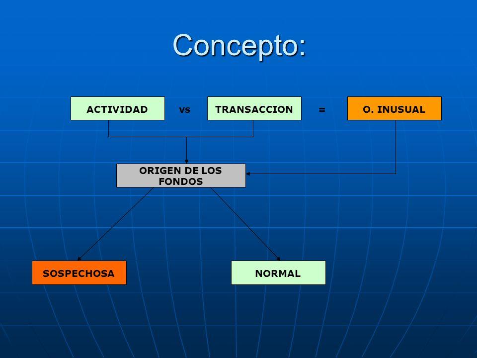 Concepto: ACTIVIDAD vs TRANSACCION = O. INUSUAL ORIGEN DE LOS FONDOS SOSPECHOSANORMAL