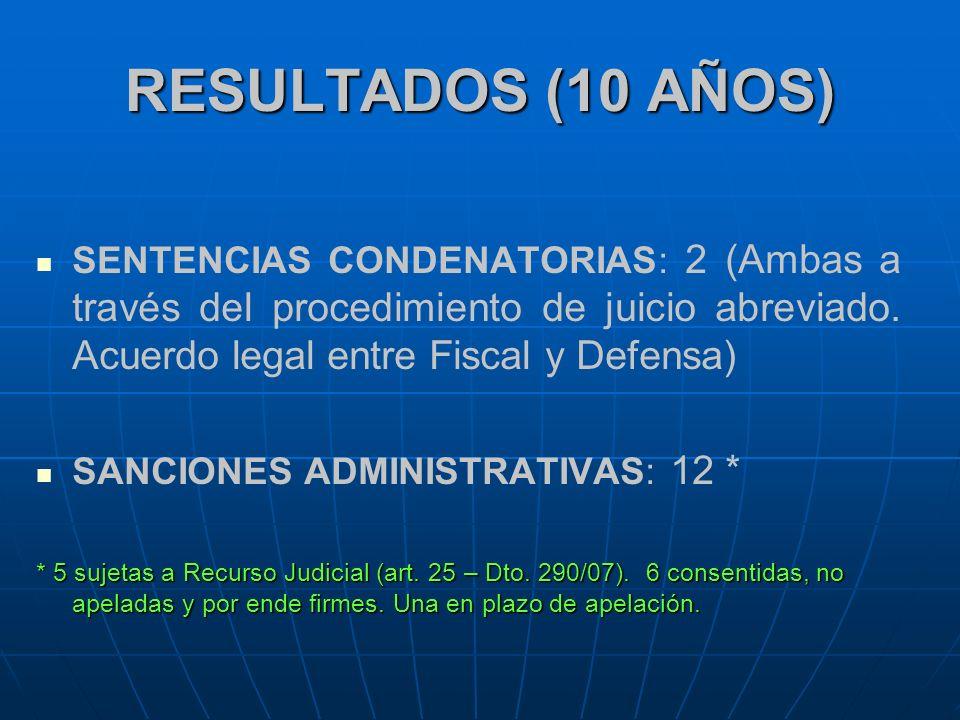 RESULTADOS (10 AÑOS) SENTENCIAS CONDENATORIAS: 2 (Ambas a través del procedimiento de juicio abreviado. Acuerdo legal entre Fiscal y Defensa) SANCIONE