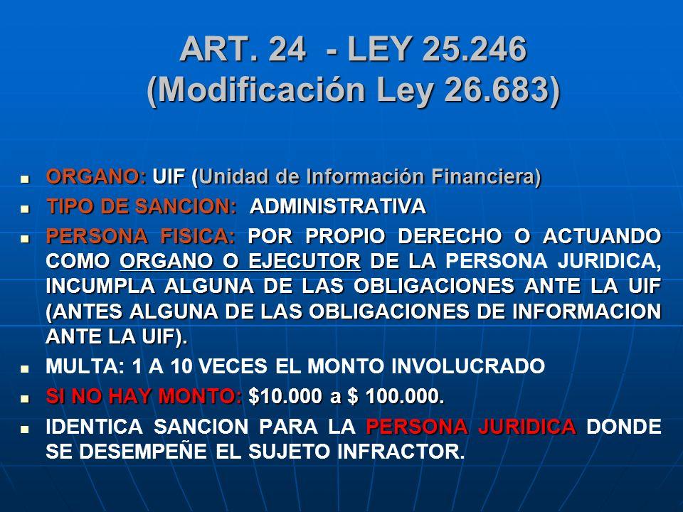 ART. 24 - LEY 25.246 (Modificación Ley 26.683) ORGANO: UIF (Unidad de Información Financiera) ORGANO: UIF (Unidad de Información Financiera) TIPO DE S