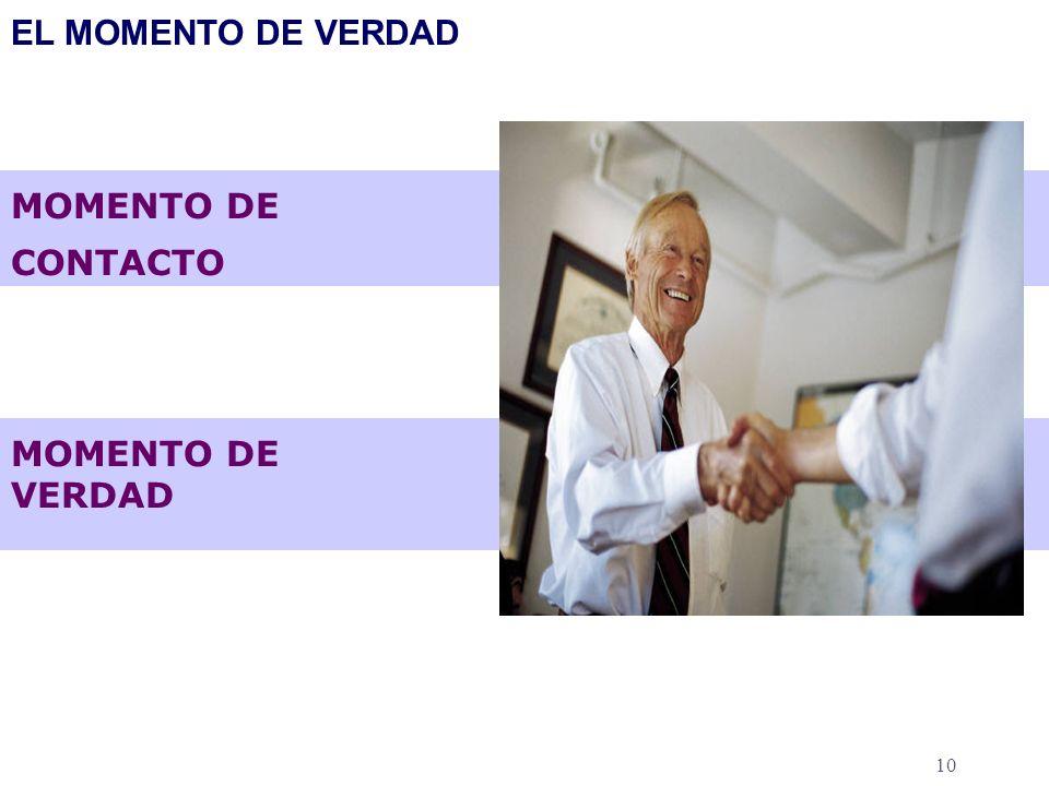 10 MOMENTO DE CONTACTO EL MOMENTO DE VERDAD MOMENTO DE VERDAD