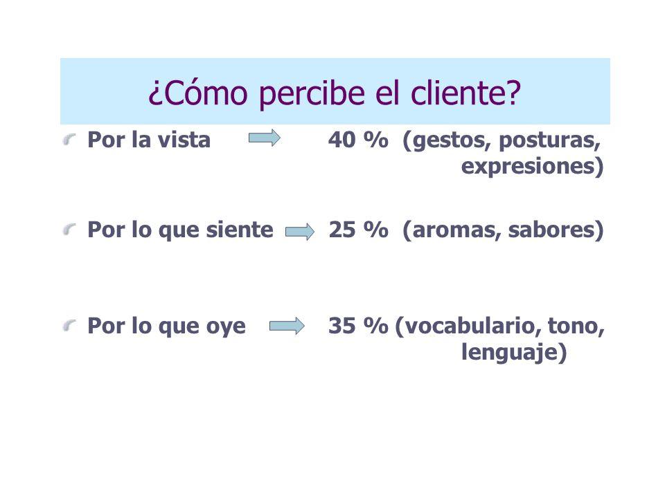 Por la vista 40 % (gestos, posturas, expresiones) Por lo que siente25 % (aromas, sabores) Por lo que oye35 %(vocabulario, tono, lenguaje) ¿Cómo percibe el cliente?