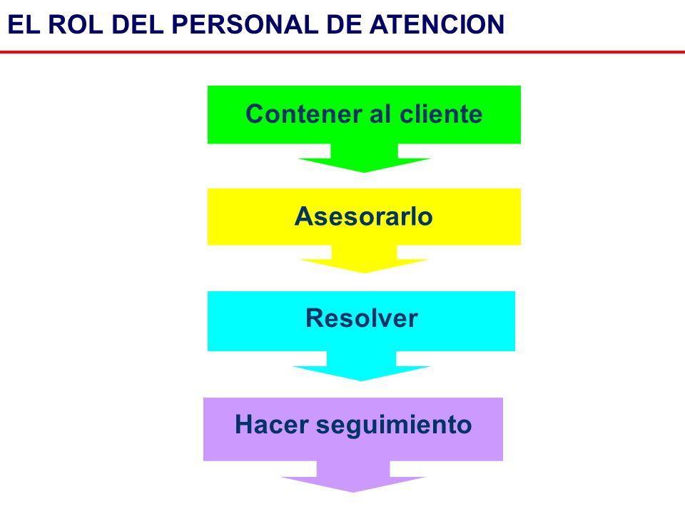 EL ROL DEL PERSONAL DE ATENCION Contener al cliente Asesorarlo Resolver Hacer seguimiento