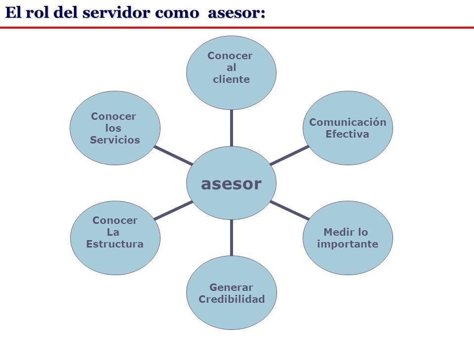 El rol del servidor como asesor: asesor Conocer al cliente Comunicación Efectiva Medir lo importante Generar Credibilidad Conocer La Estructura Conocer los Servicios