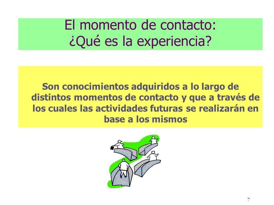 7 El momento de contacto: ¿Qué es la experiencia.