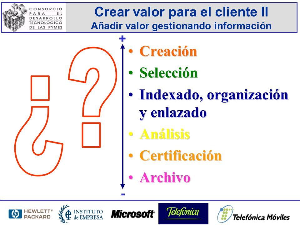 Crear valor para el cliente II Añadir valor gestionando información CreaciónCreación SelecciónSelección Indexado, organización y enlazadoIndexado, organización y enlazado AnálisisAnálisis CertificaciónCertificación ArchivoArchivo + -