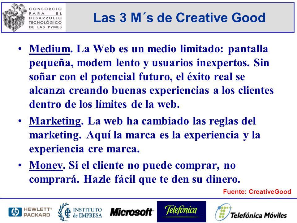 Las 3 M´s de Creative Good Medium.