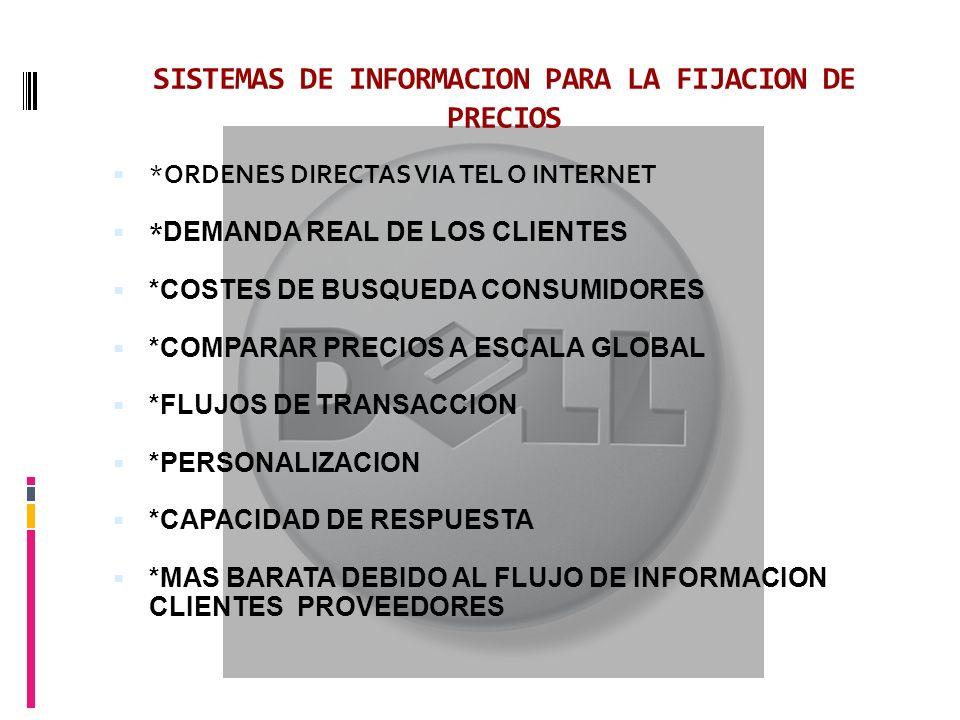 SISTEMAS DE INFORMACION PARA LA FIJACION DE PRECIOS *ORDENES DIRECTAS VIA TEL O INTERNET * DEMANDA REAL DE LOS CLIENTES *COSTES DE BUSQUEDA CONSUMIDORES *COMPARAR PRECIOS A ESCALA GLOBAL *FLUJOS DE TRANSACCION *PERSONALIZACION *CAPACIDAD DE RESPUESTA *MAS BARATA DEBIDO AL FLUJO DE INFORMACION CLIENTES PROVEEDORES