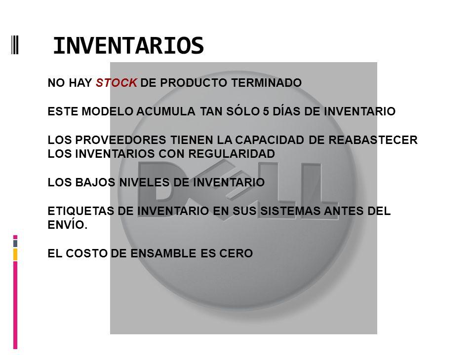 INVENTARIOS NO HAY STOCK DE PRODUCTO TERMINADO ESTE MODELO ACUMULA TAN SÓLO 5 DÍAS DE INVENTARIO LOS PROVEEDORES TIENEN LA CAPACIDAD DE REABASTECER LOS INVENTARIOS CON REGULARIDAD LOS BAJOS NIVELES DE INVENTARIO ETIQUETAS DE INVENTARIO EN SUS SISTEMAS ANTES DEL ENVÍO.
