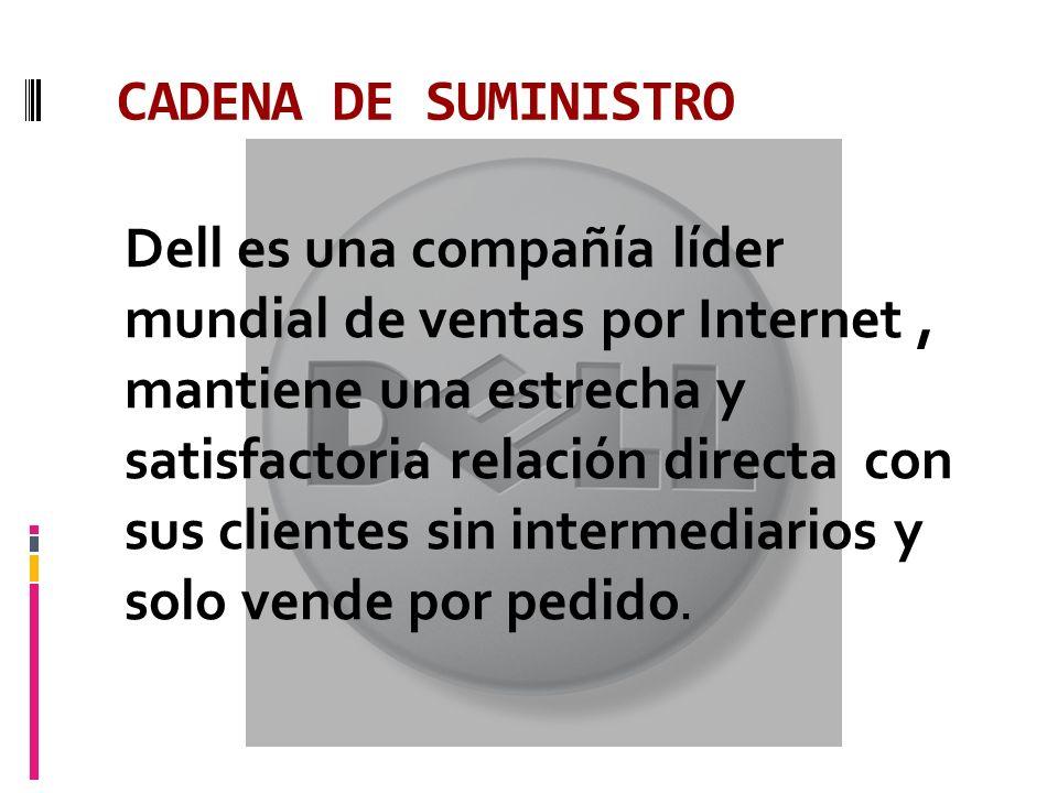 CADENA DE SUMINISTRO Dell es una compañía líder mundial de ventas por Internet, mantiene una estrecha y satisfactoria relación directa con sus cliente