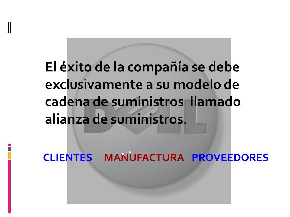 El éxito de la compañía se debe exclusivamente a su modelo de cadena de suministros llamado alianza de suministros. CLIENTES MANUFACTURA PROVEEDORES