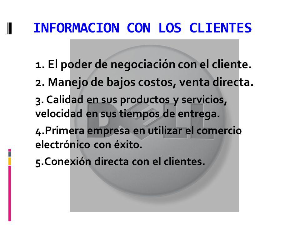 INFORMACION CON LOS CLIENTES 1. El poder de negociación con el cliente. 2. Manejo de bajos costos, venta directa. 3. Calidad en sus productos y servic