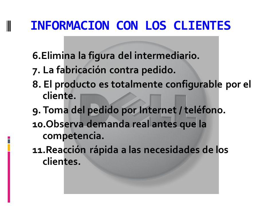 INFORMACION CON LOS CLIENTES 6.Elimina la figura del intermediario. 7. La fabricación contra pedido. 8. El producto es totalmente configurable por el