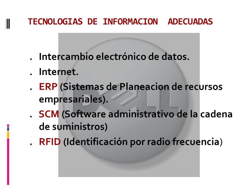 TECNOLOGIAS DE INFORMACION ADECUADAS. Intercambio electrónico de datos.. Internet.. ERP (Sistemas de Planeacion de recursos empresariales).. SCM (Soft