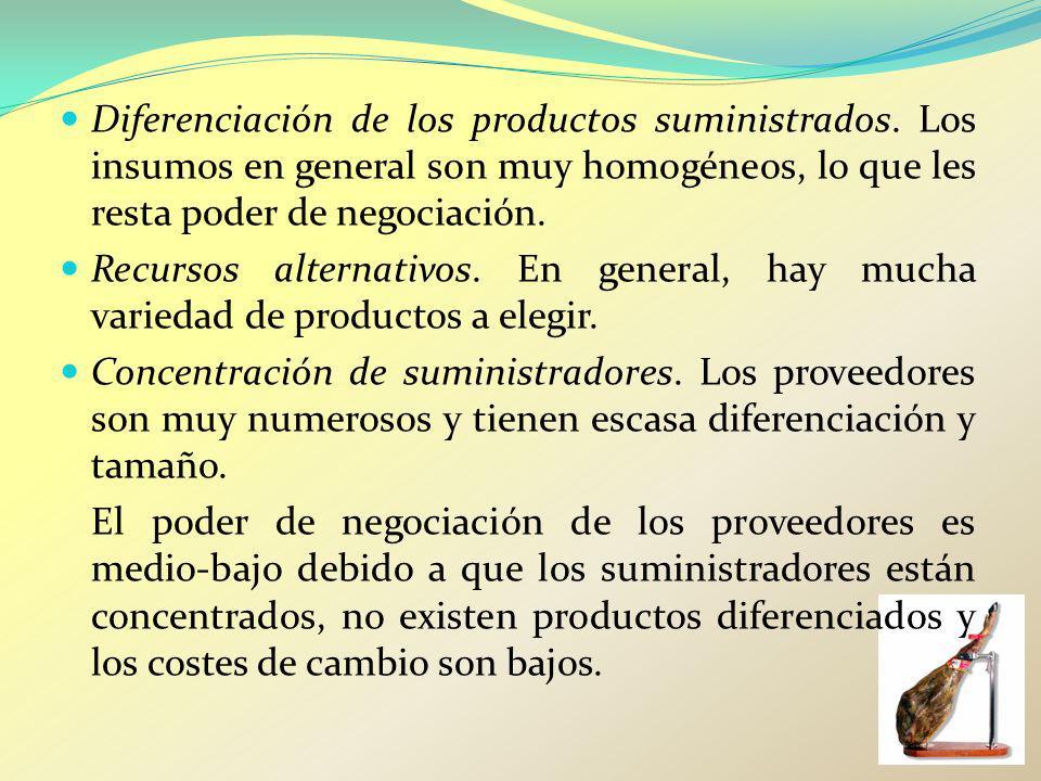 Diferenciación de los productos suministrados. Los insumos en general son muy homogéneos, lo que les resta poder de negociación. Recursos alternativos