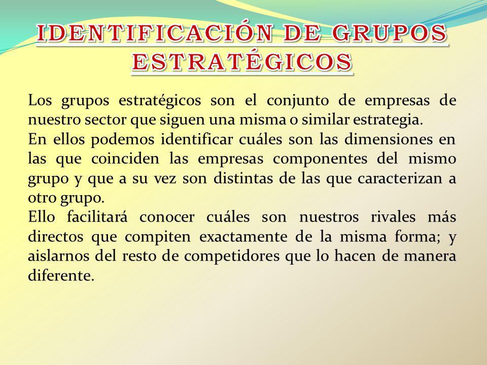 Los grupos estratégicos son el conjunto de empresas de nuestro sector que siguen una misma o similar estrategia. En ellos podemos identificar cuáles s