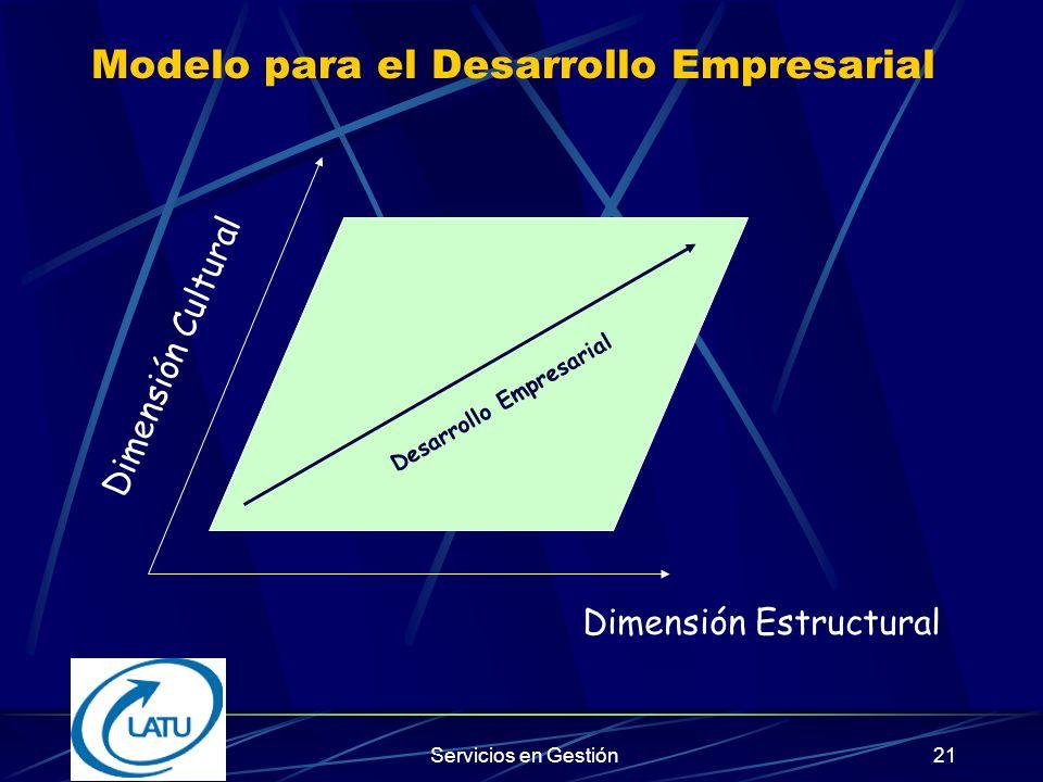 Servicios en Gestión20 Sistema Familia Cliente Otro sistema Efecto del sistema Item Proveedor Calidad.
