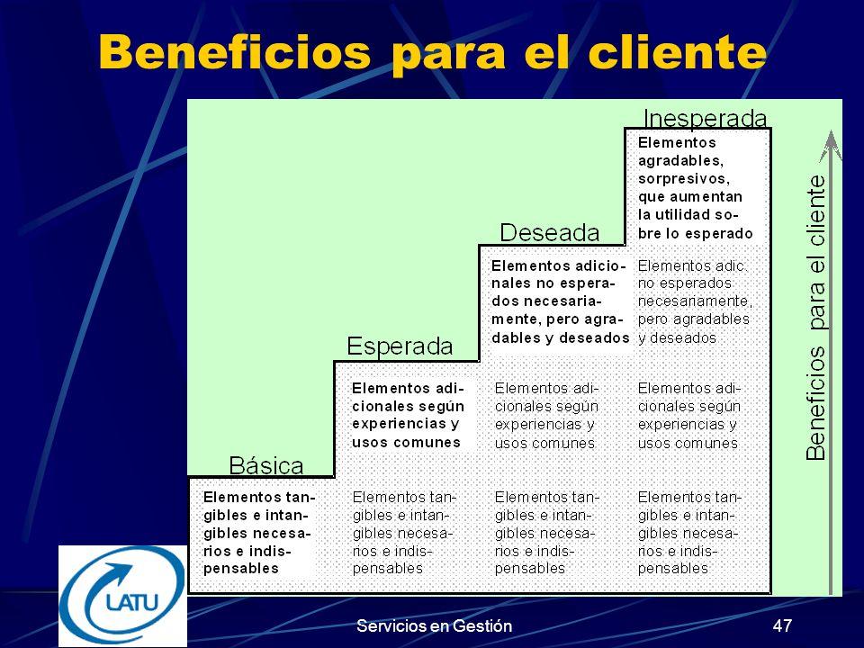 Servicios en Gestión46 Desarrollo de las relaciones con los clientes