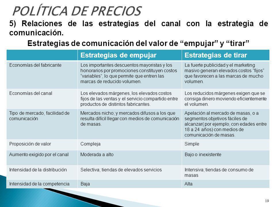 5) Relaciones de las estrategias del canal con la estrategia de comunicación. Estrategias de comunicación del valor de empujar y tirar 19 Estrategias