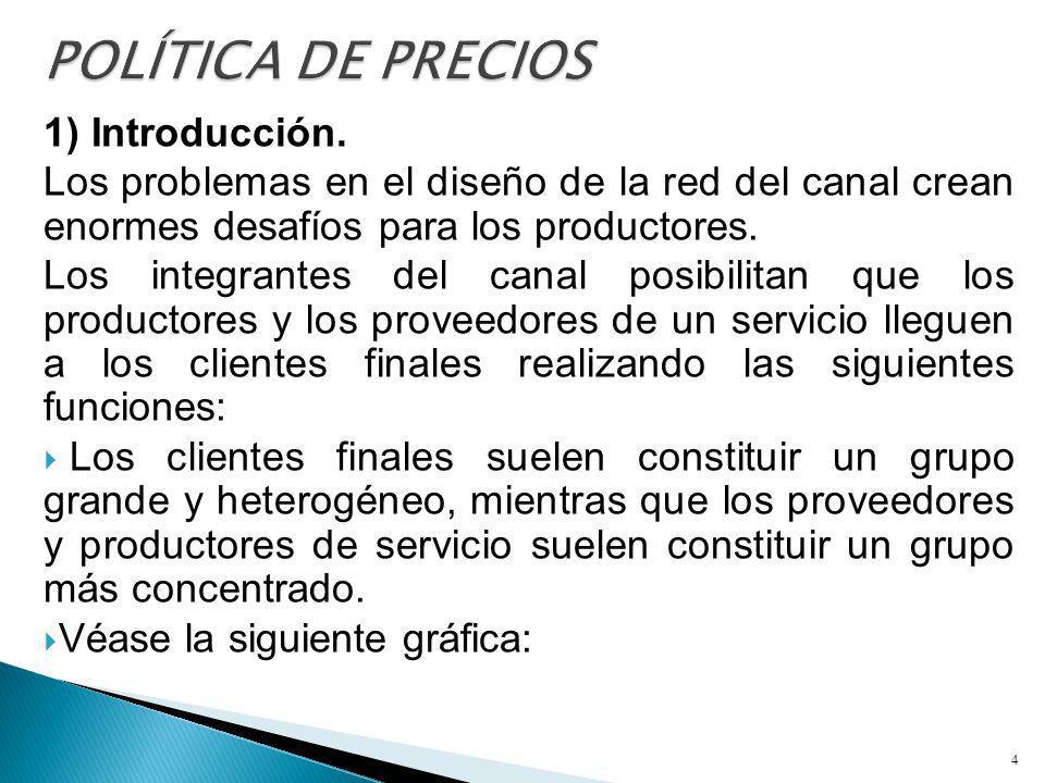 1) Introducción. Los problemas en el diseño de la red del canal crean enormes desafíos para los productores. Los integrantes del canal posibilitan que