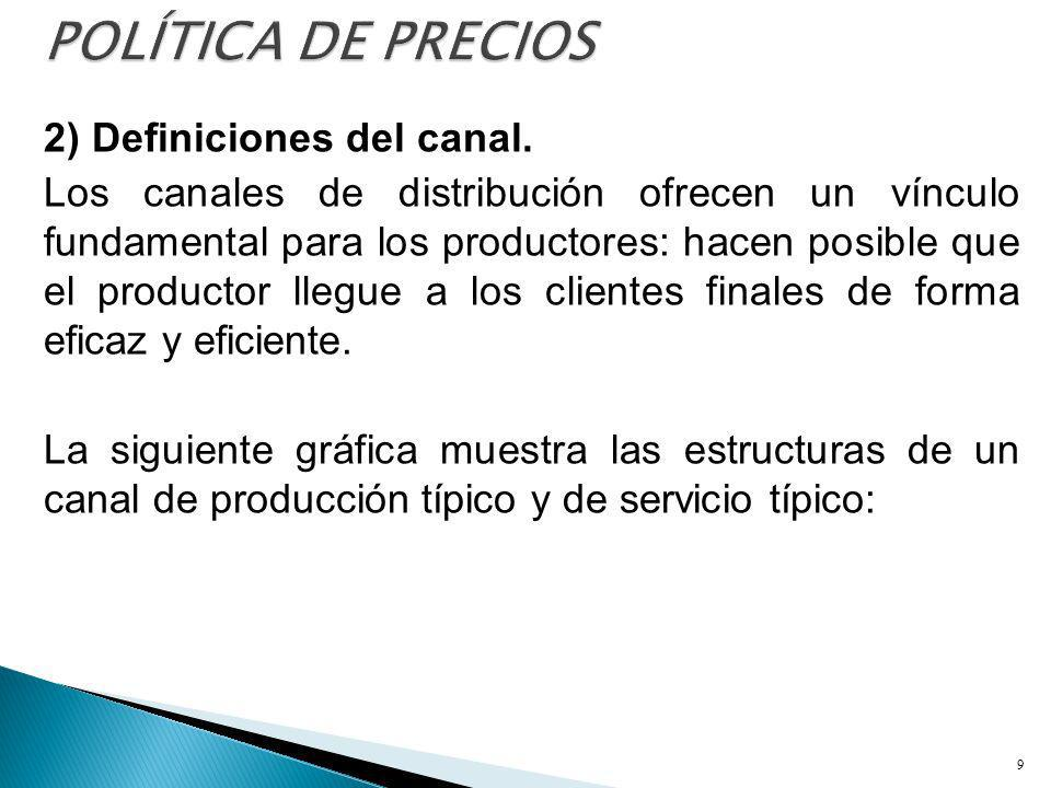 2) Definiciones del canal. Los canales de distribución ofrecen un vínculo fundamental para los productores: hacen posible que el productor llegue a lo