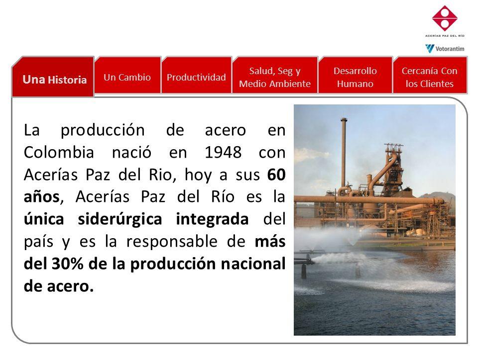 Cercanía Con los Clientes uno de los grupos económicos mas importante de Brasil con un EBITDA de 4300 millones de dólares, mas de 60.000 empleados e inversiones proyectadas de 16.500 millones de dólares en los próximos 3 años Desarrollo Humano Salud, Seg y Medio Ambiente ProductividadUn Cambio Una Historia La producción de acero en Colombia nació en 1948 con Acerías Paz del Rio, hoy a sus 60 años, Acerías Paz del Río es la única siderúrgica integrada del país y es la responsable de más del 30% de la producción nacional de acero.