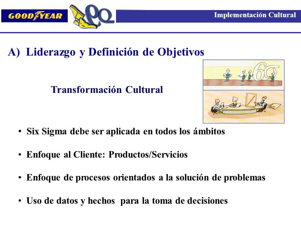 A) Liderazgo y Definición de Objetivos Six Sigma debe ser aplicada en todos los ámbitos Enfoque al Cliente: Productos/Servicios Enfoque de procesos or
