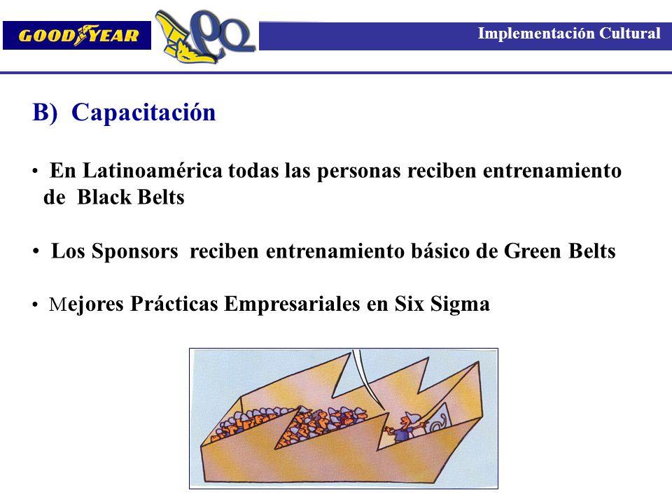 B) Capacitación En Latinoamérica todas las personas reciben entrenamiento de Black Belts Los Sponsors reciben entrenamiento básico de Green Belts Impl