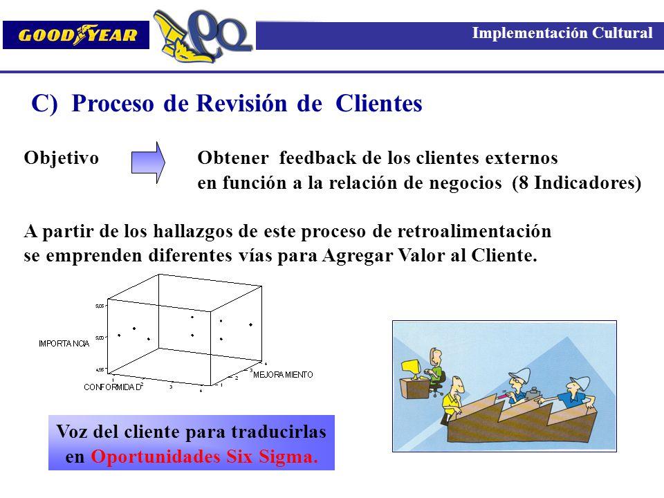 C) Proceso de Revisión de Clientes Objetivo Obtener feedback de los clientes externos en función a la relación de negocios (8 Indicadores) A partir de