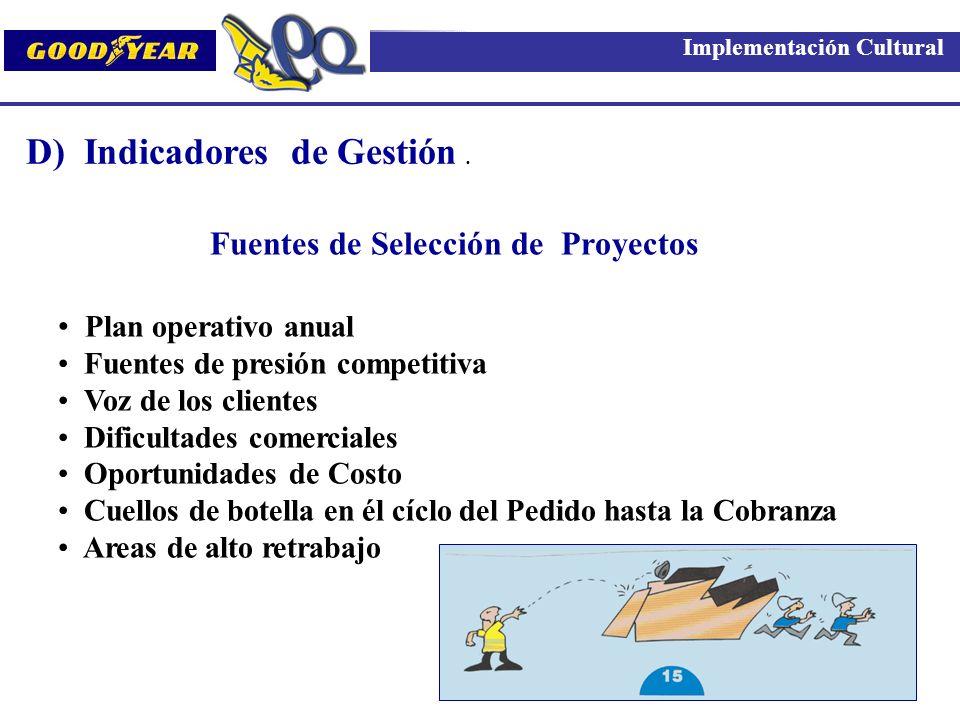 D) Indicadores de Gestión. Fuentes de Selección de Proyectos Plan operativo anual Fuentes de presión competitiva Voz de los clientes Dificultades come