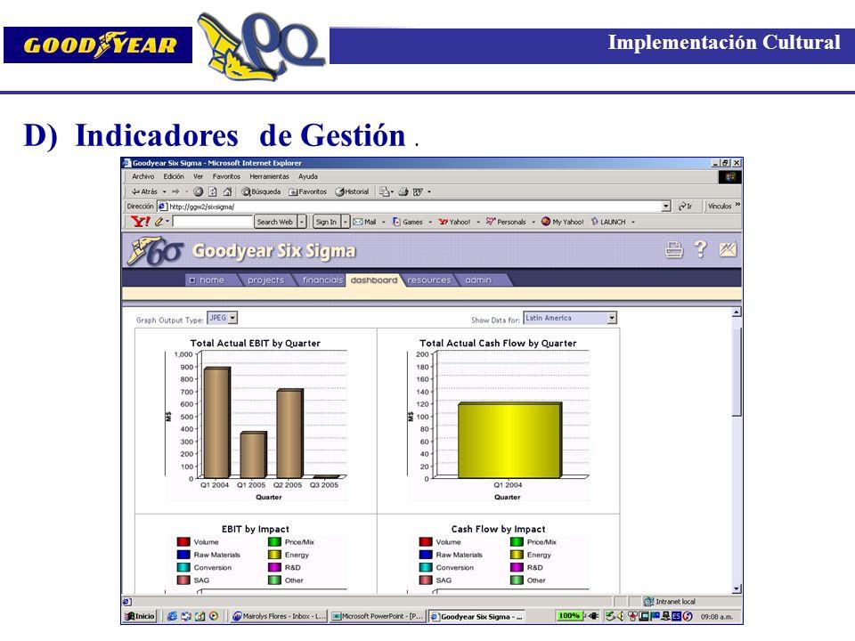 Implementación Cultural D) Indicadores de Gestión.