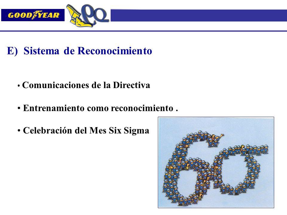 E) Sistema de Reconocimiento Comunicaciones de la Directiva Entrenamiento como reconocimiento. Celebración del Mes Six Sigma