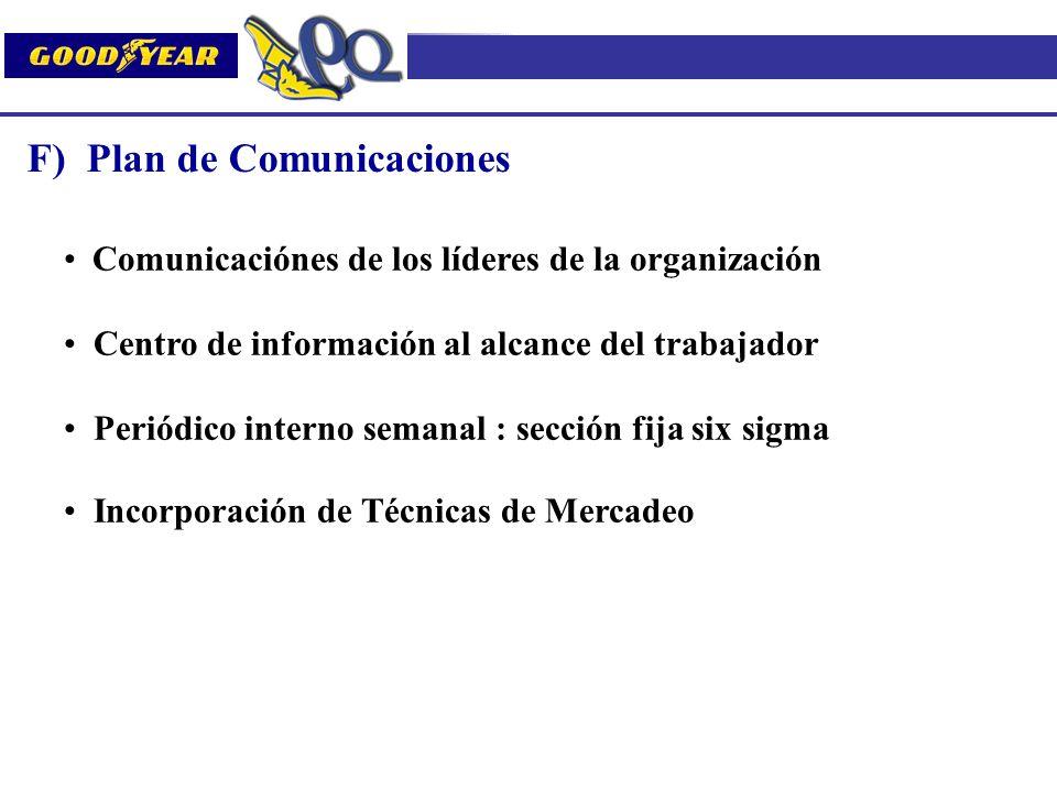F) Plan de Comunicaciones Comunicaciónes de los líderes de la organización Centro de información al alcance del trabajador Periódico interno semanal :