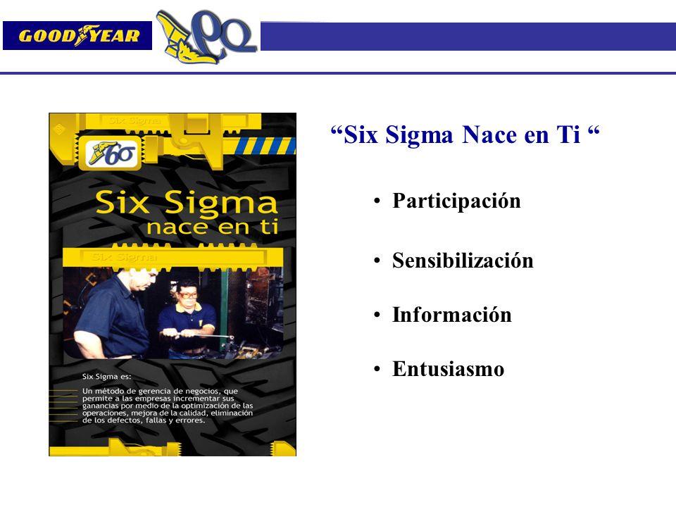 Participación Sensibilización Información Entusiasmo Six Sigma Nace en Ti