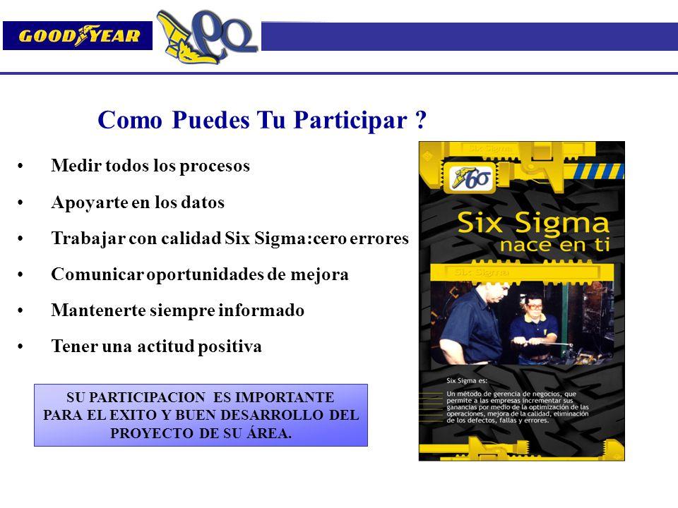 Como Puedes Tu Participar ? Medir todos los procesos Apoyarte en los datos Trabajar con calidad Six Sigma:cero errores Comunicar oportunidades de mejo