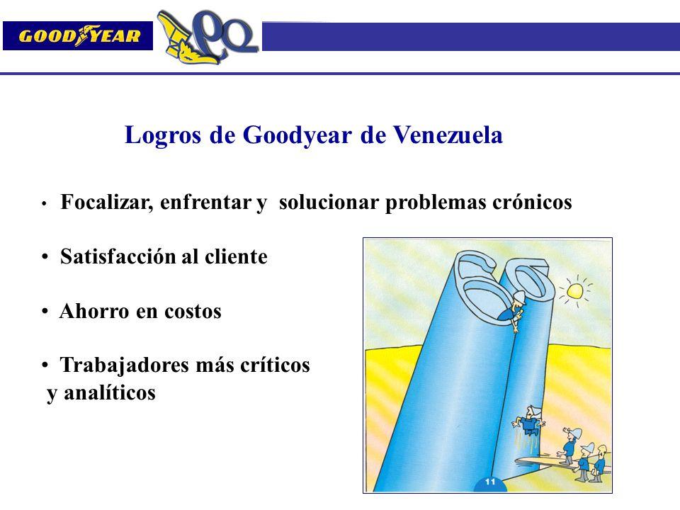 Focalizar, enfrentar y solucionar problemas crónicos Satisfacción al cliente Ahorro en costos Trabajadores más críticos y analíticos Logros de Goodyea