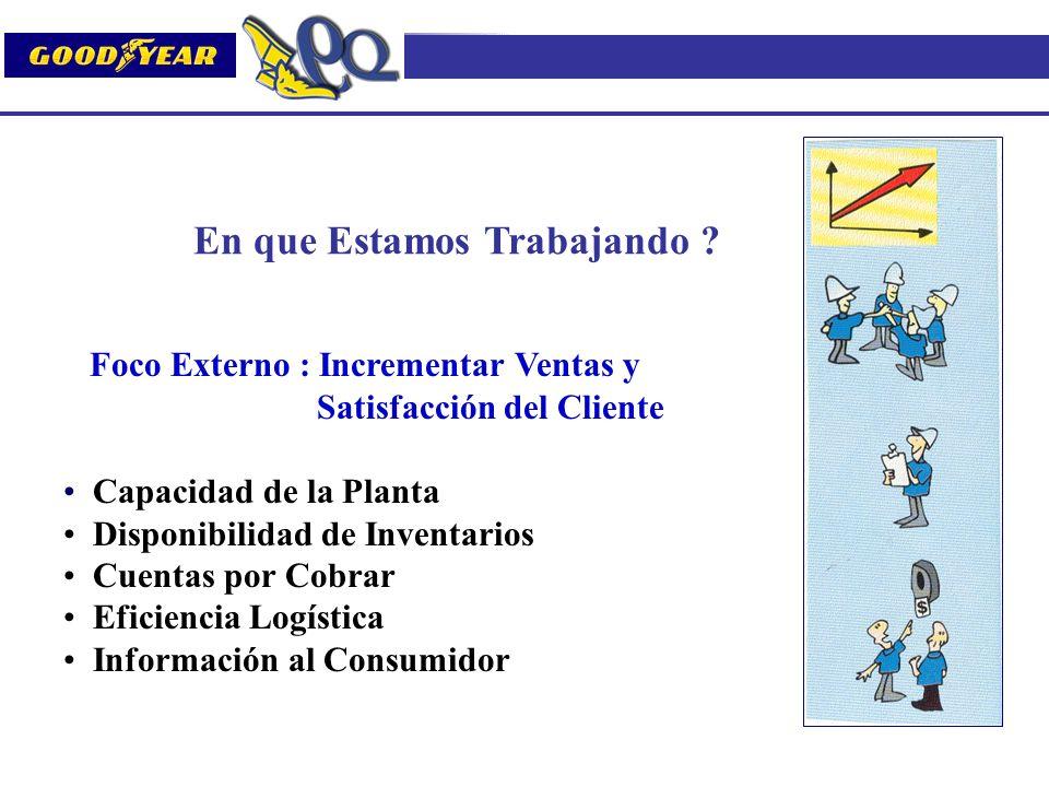 TENDENCIA DEL BACK ORDER Foco Externo : Incrementar Ventas y Satisfacción del Cliente Capacidad de la Planta Disponibilidad de Inventarios Cuentas por