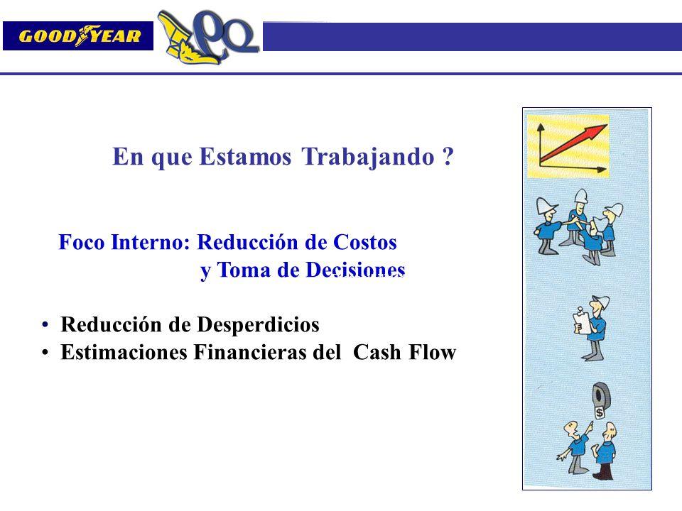 TENDENCIA DEL BACK ORDER Foco Interno: Reducción de Costos y Toma de Decisiones Reducción de Desperdicios Estimaciones Financieras del Cash Flow Dispo