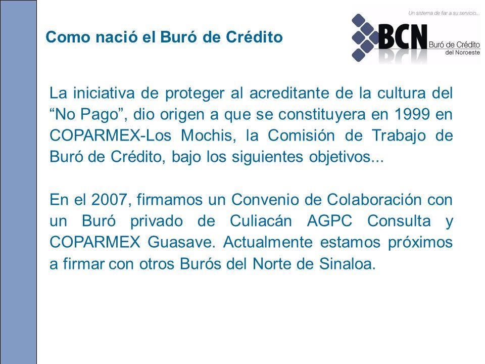 Como nació el Buró de Crédito La iniciativa de proteger al acreditante de la cultura del No Pago, dio origen a que se constituyera en 1999 en COPARMEX