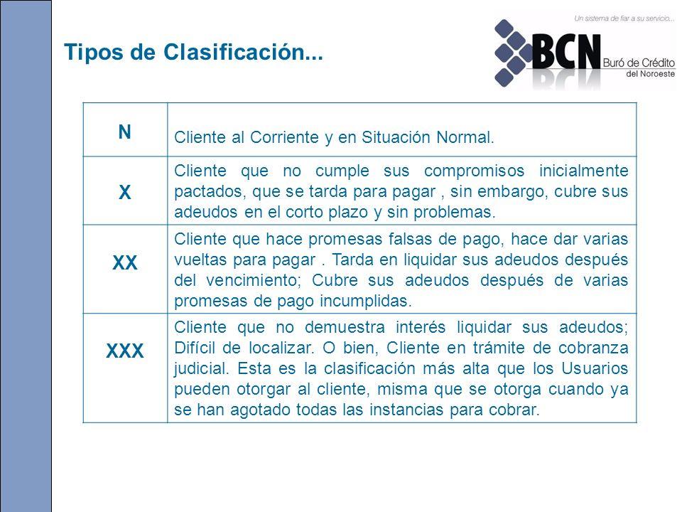 Tipos de Clasificación... N Cliente al Corriente y en Situación Normal. X Cliente que no cumple sus compromisos inicialmente pactados, que se tarda pa