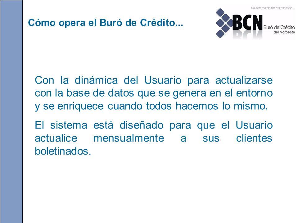 Cómo opera el Buró de Crédito...