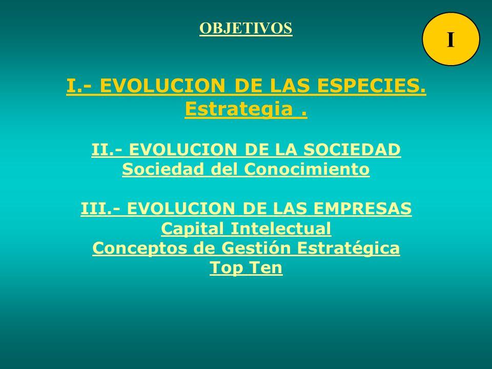 Top ten 1.- Financiación FFF, Business Angels, Instituciones,Capital Riesgo.