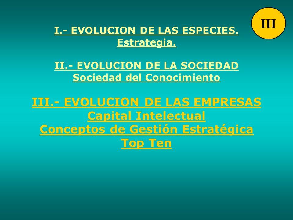 INDEX I.- EVOLUCION DE LAS ESPECIES. Estrategia. II.- EVOLUCION DE LA SOCIEDAD Sociedad del Conocimiento III.- EVOLUCION DE LAS EMPRESAS Capital Intel