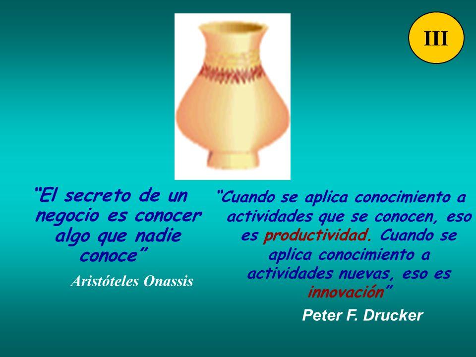 El secreto de un negocio es conocer algo que nadie conoce Aristóteles Onassis Cuando se aplica conocimiento a actividades que se conocen, eso es produ