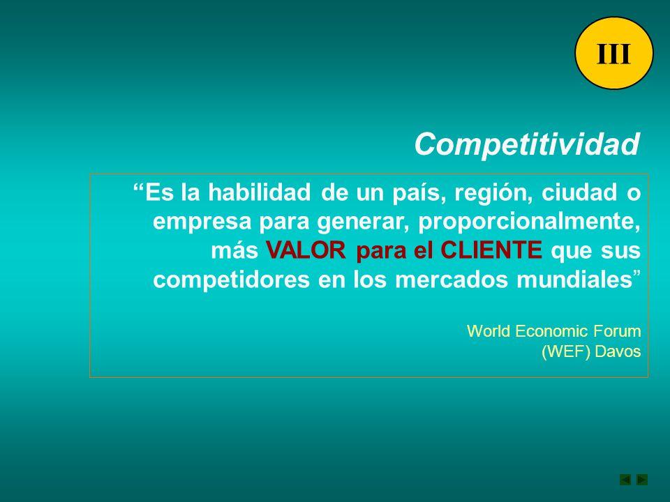 Es la habilidad de un país, región, ciudad o empresa para generar, proporcionalmente, más VALOR para el CLIENTE que sus competidores en los mercados m